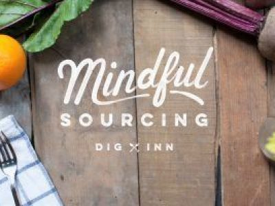 Mindful Sourcing