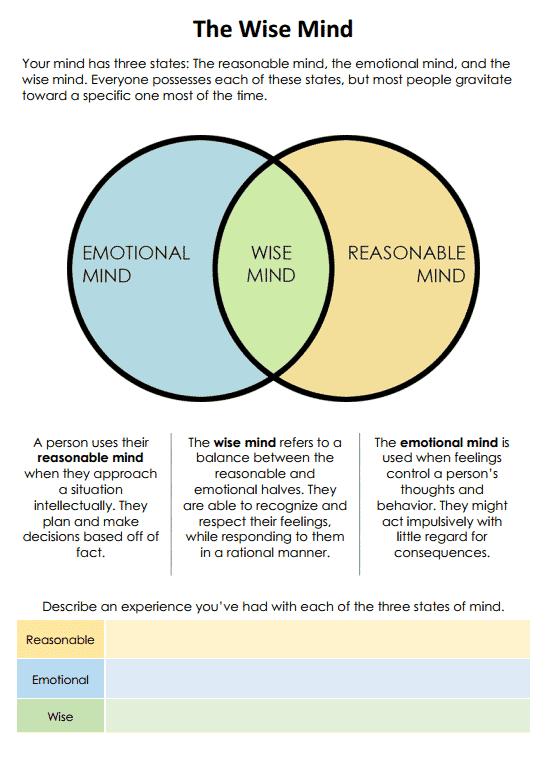 Top 10 Most Popular Mindfulness Worksheets