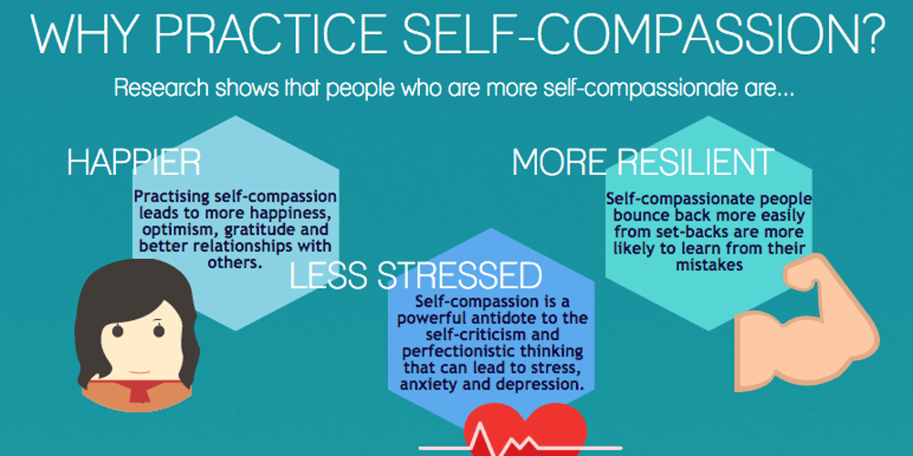Free Self-Compassion Exercises - Why Practice Self-Compassion?